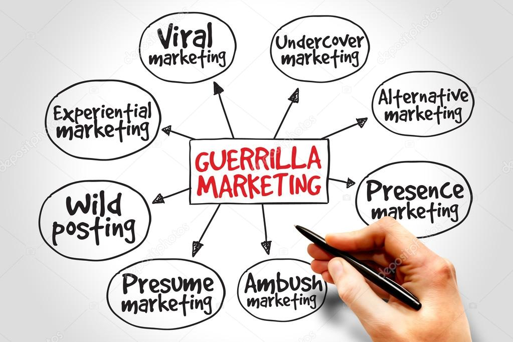 comparison between guerilla marketing and viral What are the best examples of guerrilla marketing campaigns in the guerilla marketing for what were some of the best examples of guerrilla marketing in.