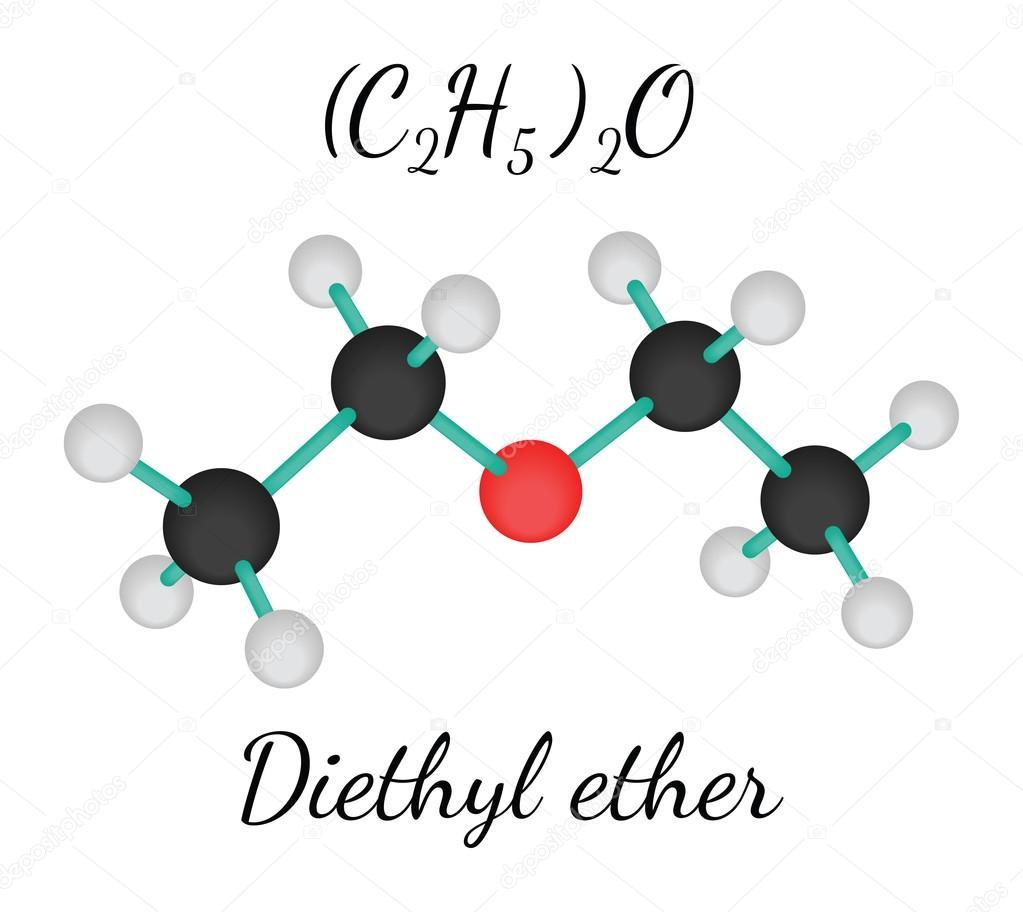 ether molecule Gallery
