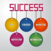 The principle of success. — Stock Vector