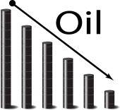 Oil falls in price — ストックベクタ