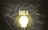 Idea Blackboard — Stock Photo