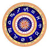 Astrological wheel — Stock Vector