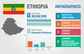 Äthiopien-Infografiken, statistische Daten, Äthiopien Informationen Vektor-illustration — Stockvektor