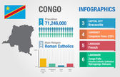 Congo infographics, statistical data, Congo information, vector illustration — Stock Vector