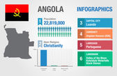 Angola infographics, statistical data, Angola information, vector illustration — Stock Vector