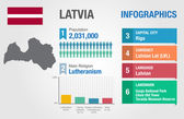Latvia infographics, statistical data, Latvia information, vector illustration — Stock Vector