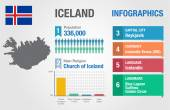 Iceland infographics, statistical data, Iceland information, vector illustration — Stock Vector