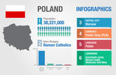 Poland infographics, statistical data, Poland information, Vector illustration — Stock Vector