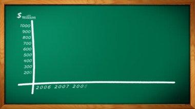 グラフの緑色の基板 — ストックビデオ