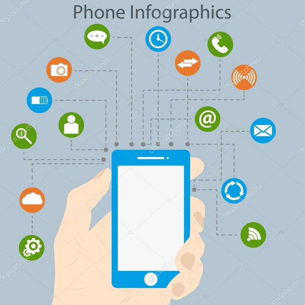 矢量图的手电话信息图表