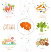 あなたの脳のための食糧 — ストックベクタ