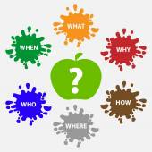 Question — Stock Vector