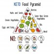 Nutrition infographics: food pyramid diagram — Stock Vector #76414541