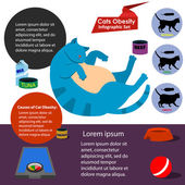 Cat obesity — Stock Vector