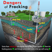 Dangers Of Fracking — Stock Photo