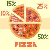 Different size pieces of pizza — Stock Vector