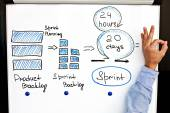 Image of scrum process on white board. — Stock Photo