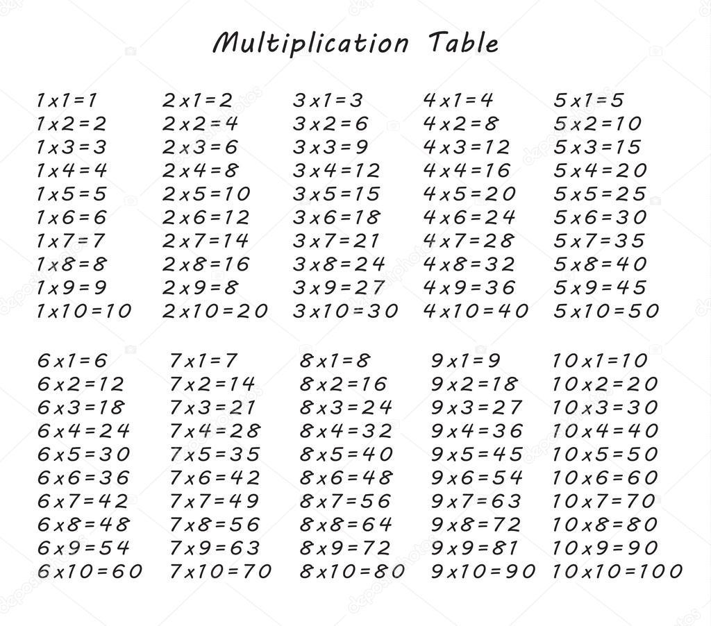 Table de multiplication entre 1 et 10 aussi p dagogiques for 7 fois 8 multiplication