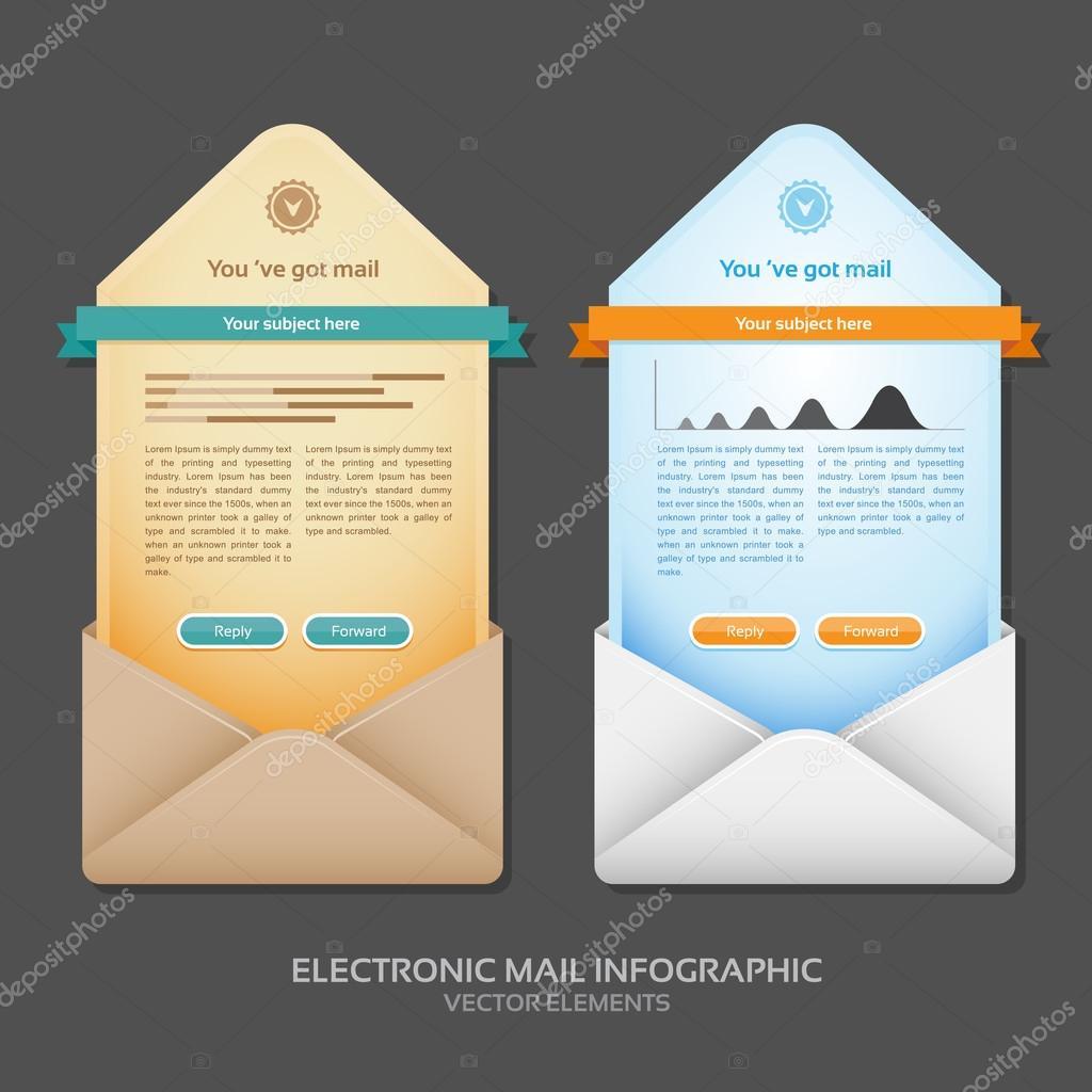 电子邮件信息图形矢量图