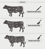 Cuts of beef American english and french method Vector vintage monochrome illustration on a gray background