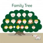 Постер, плакат: A family Tree