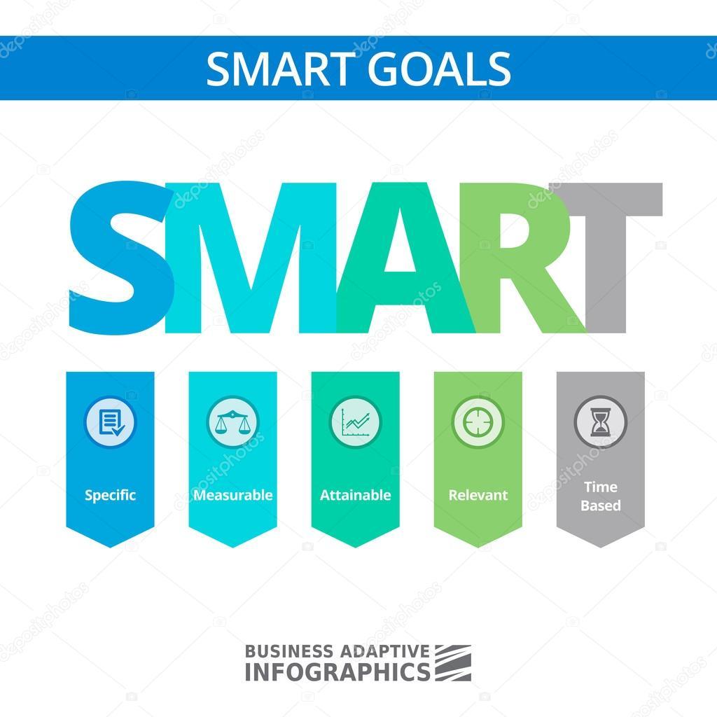 SMART Goals Concept — Stock Vector © surfsup.vector.gmail ...