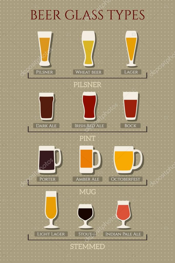 руководство по типам пива - фото 8