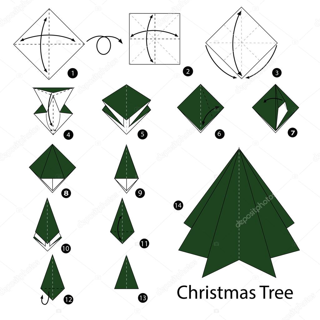 instru es passo a passo como fazer origami rvore de natal vetores de stock pokky334. Black Bedroom Furniture Sets. Home Design Ideas