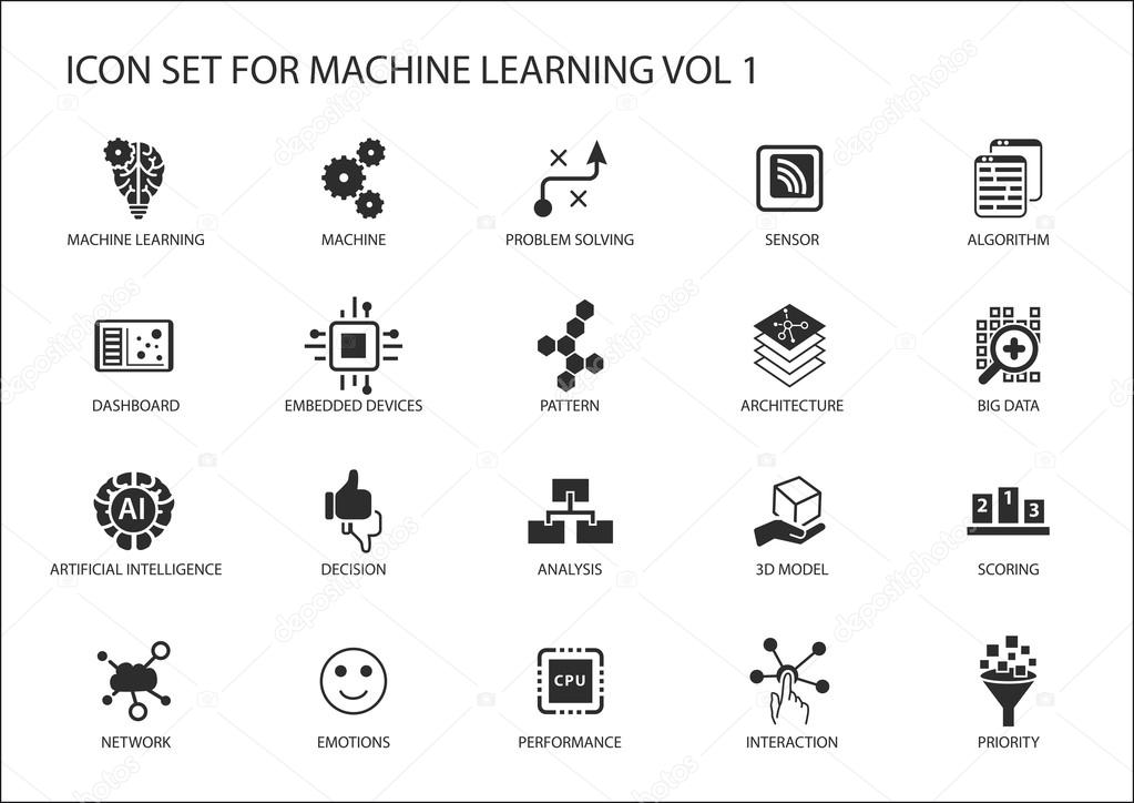 smart machine learning vector icon set symbols for
