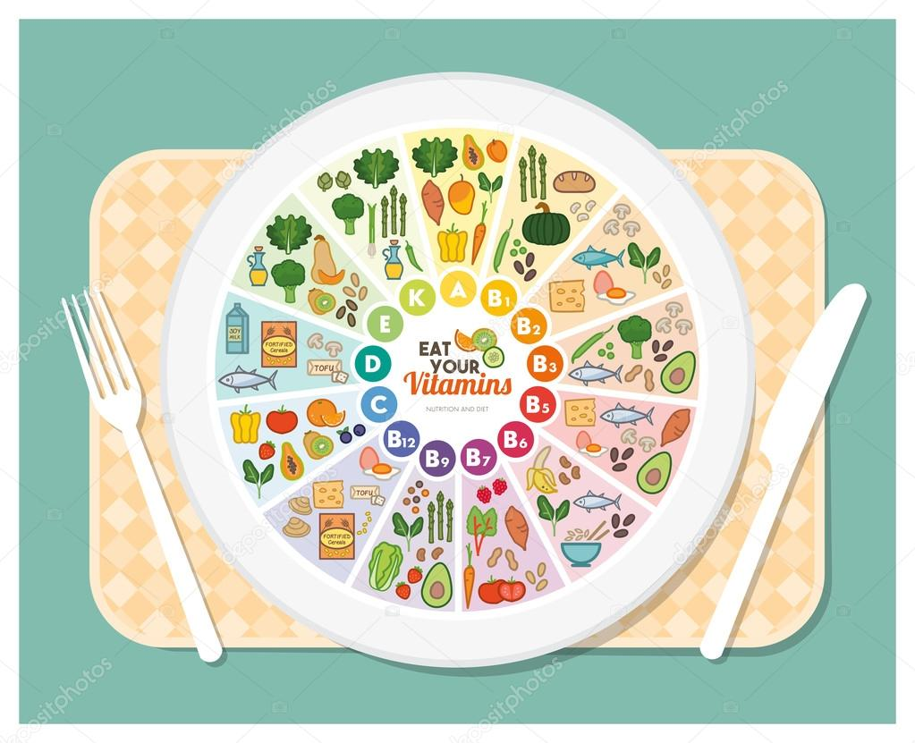 план питания для похудения