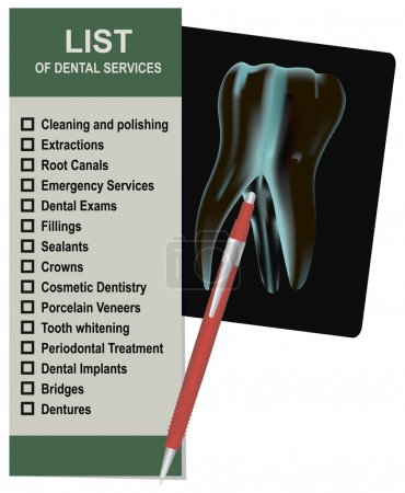 Постер, плакат: Llist of dental services, холст на подрамнике