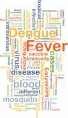 Horečka dengue pozadí koncepce