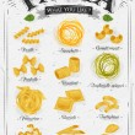 Постер, плакат: Poster pasta vintage
