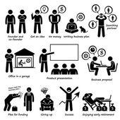 Podnikatel, vytvoření spouštěcí obchodní společnost piktogram