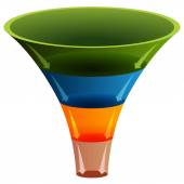 3d Layered Funnel Chart