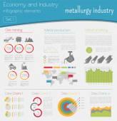 Hospodářství a průmyslu. Hutní průmysl. Průmyslové infographi