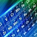 ������, ������: Periodic Table Concept