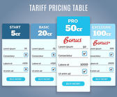 Vector Tariff Pricing Table with Labels and Text Buy Now Product