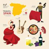 Ploché ikony cestování koncepce