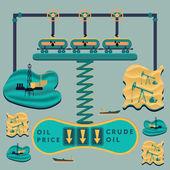Klesající ceny ropy