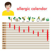 Calendar of  allergy seasons separated on white background