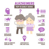 Alzheimer-kór korai jeleit