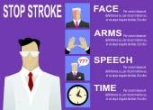 Schlaganfall-Warnsignale und Symptome