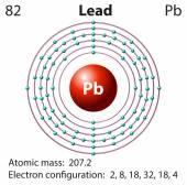 Diagram representation of the element lead