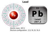 Atom symbol and electron of lead illustration
