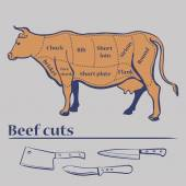 Vector cuts of cow