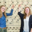 Постер, плакат: Two female students pointing at periodic table in chemistry less