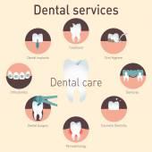 Lékařská infografics stomatologické služby