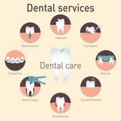 Medical infografics Dental services