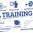 Постер, плакат: Training coaching